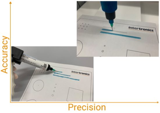 Accuracy vs Precision in Dispensing